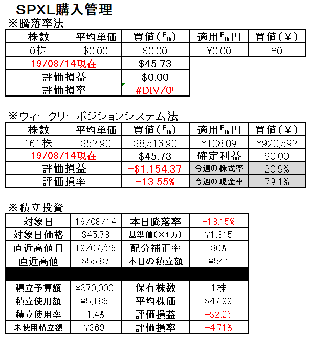 f:id:norikazutake:20190815111738p:plain