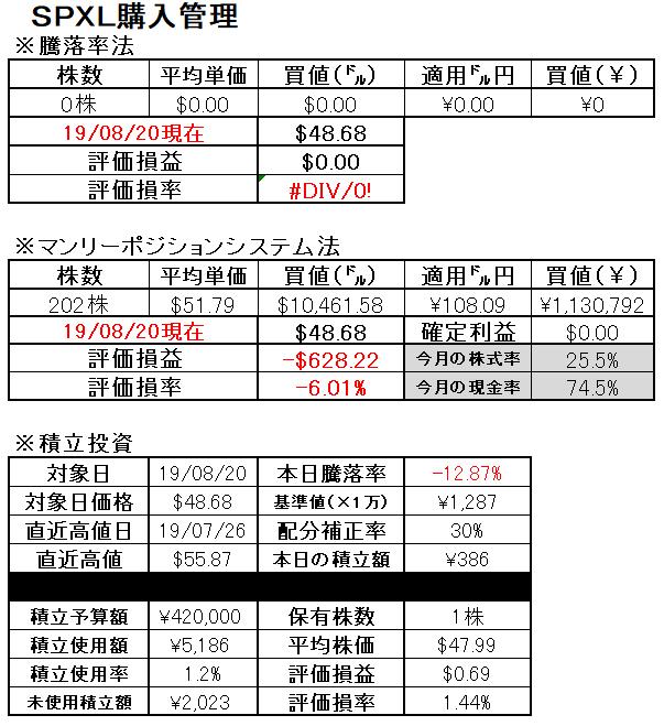 f:id:norikazutake:20190821213427p:plain