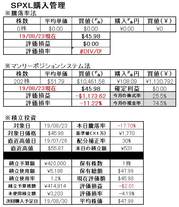 f:id:norikazutake:20190824101743p:plain