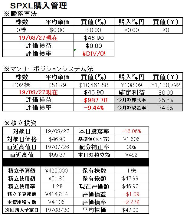 f:id:norikazutake:20190828080345p:plain