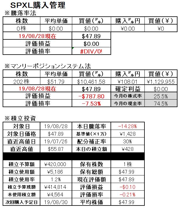f:id:norikazutake:20190829080144p:plain
