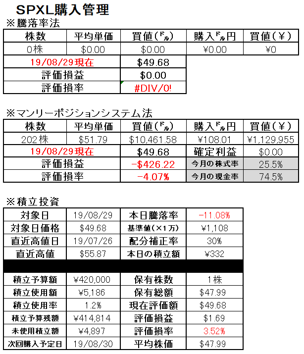 f:id:norikazutake:20190830075055p:plain