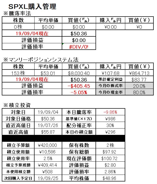 f:id:norikazutake:20190905083142p:plain