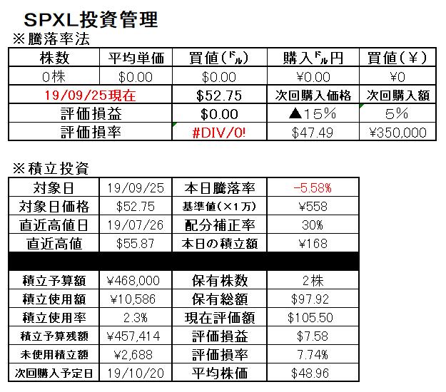 f:id:norikazutake:20190926075917p:plain