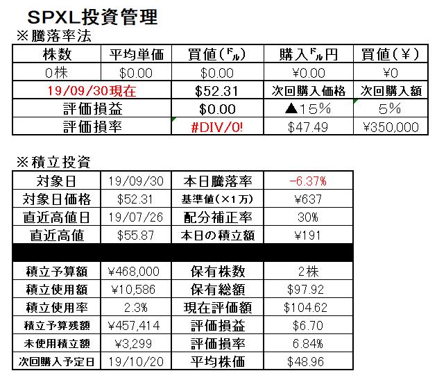 f:id:norikazutake:20191001170157p:plain