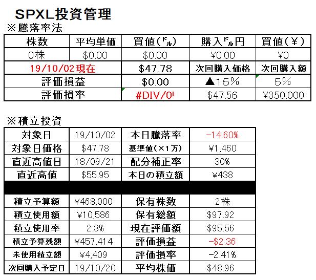 f:id:norikazutake:20191003080925p:plain