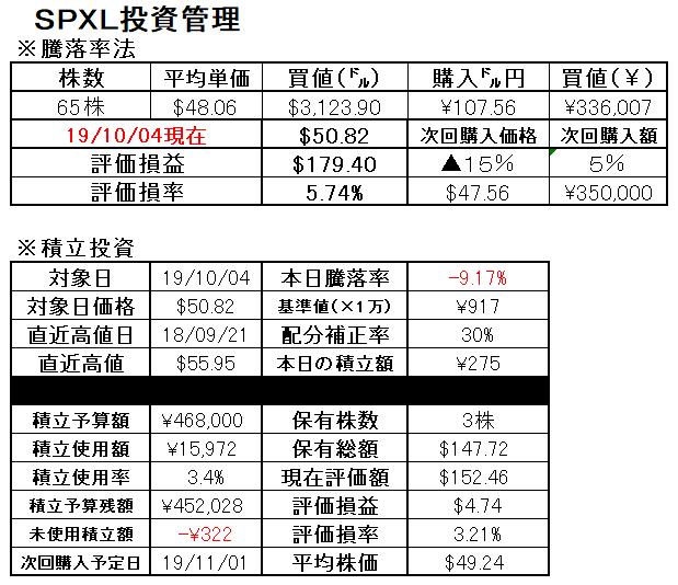 f:id:norikazutake:20191005223136p:plain