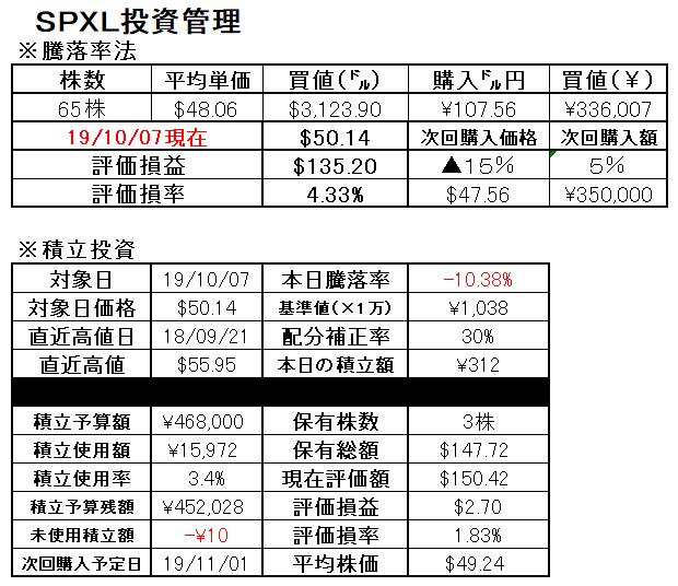 f:id:norikazutake:20191008080227p:plain