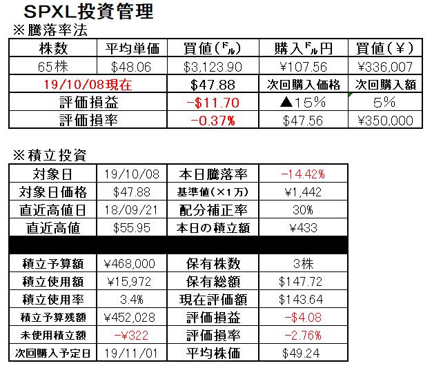 f:id:norikazutake:20191009080958p:plain