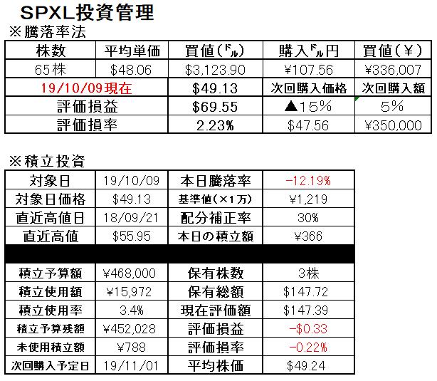 f:id:norikazutake:20191010081038p:plain