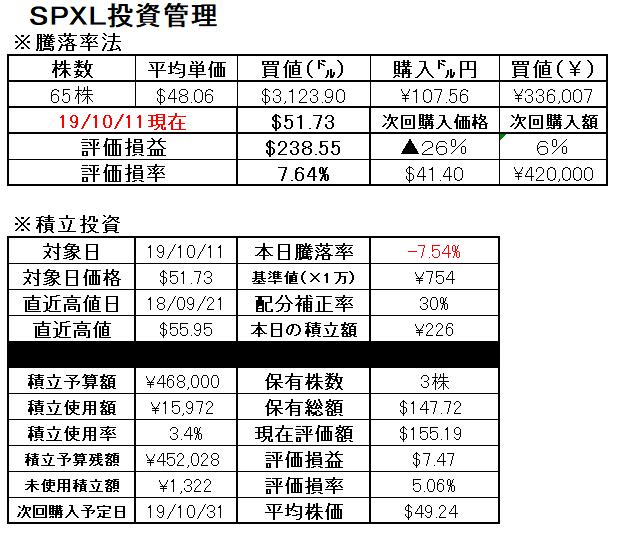 f:id:norikazutake:20191012223759p:plain