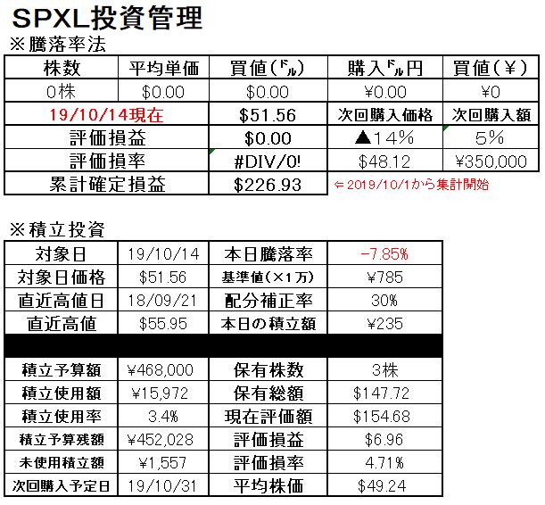 f:id:norikazutake:20191015080331p:plain