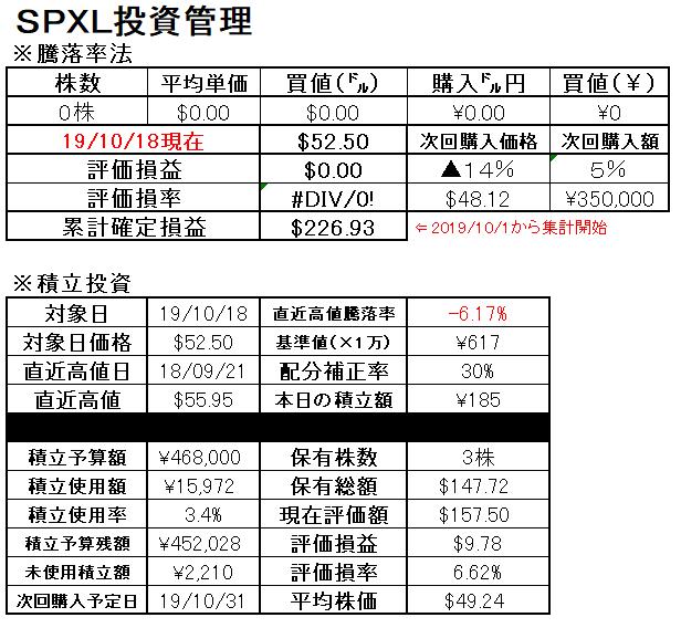f:id:norikazutake:20191019103702p:plain