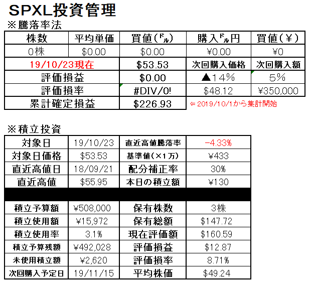 f:id:norikazutake:20191024075517p:plain