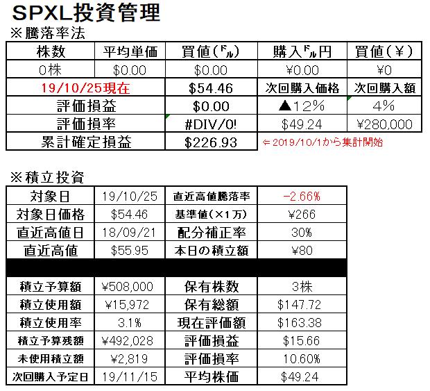 f:id:norikazutake:20191026084547p:plain