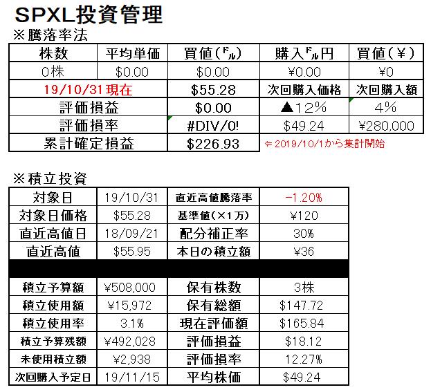 f:id:norikazutake:20191101075022p:plain
