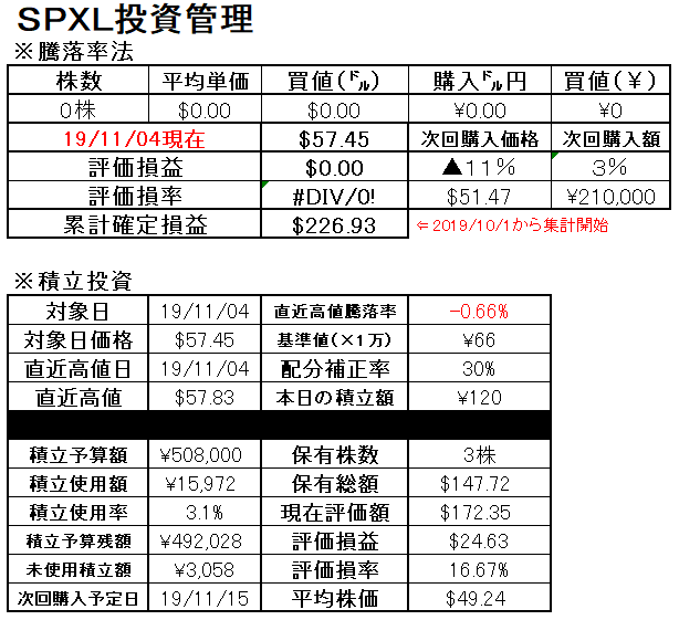 f:id:norikazutake:20191105205853p:plain