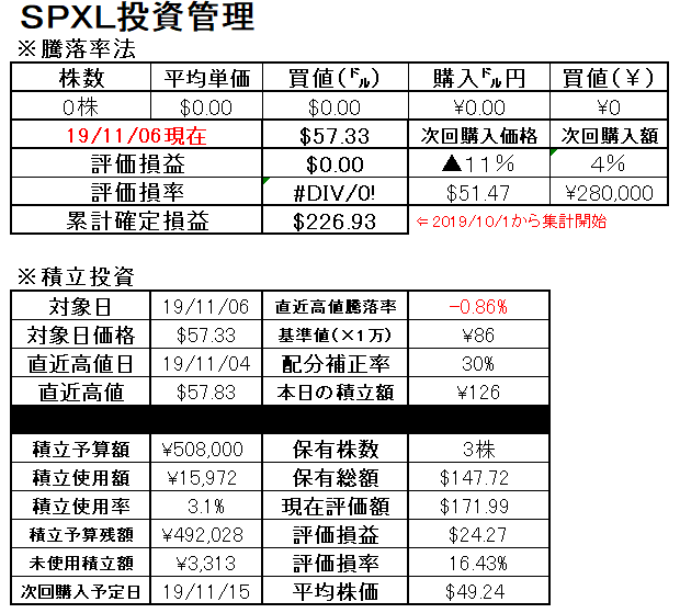 f:id:norikazutake:20191107075107p:plain