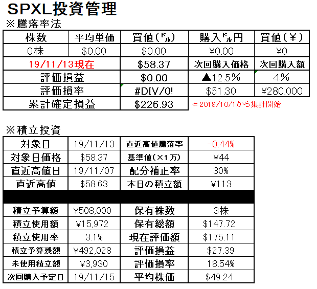 f:id:norikazutake:20191114074740p:plain