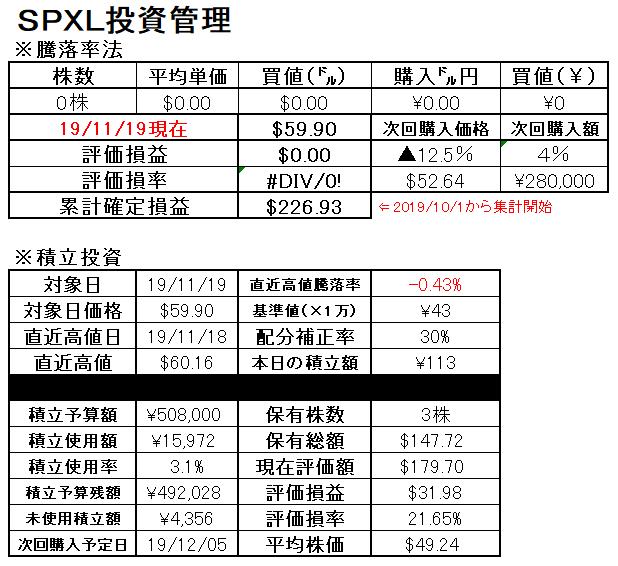 f:id:norikazutake:20191120074929p:plain