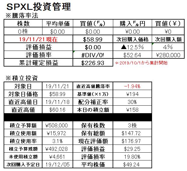 f:id:norikazutake:20191122075126p:plain