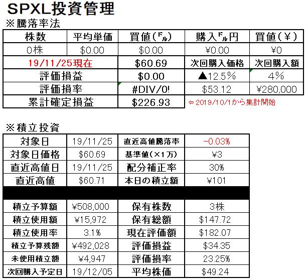 f:id:norikazutake:20191126082401p:plain