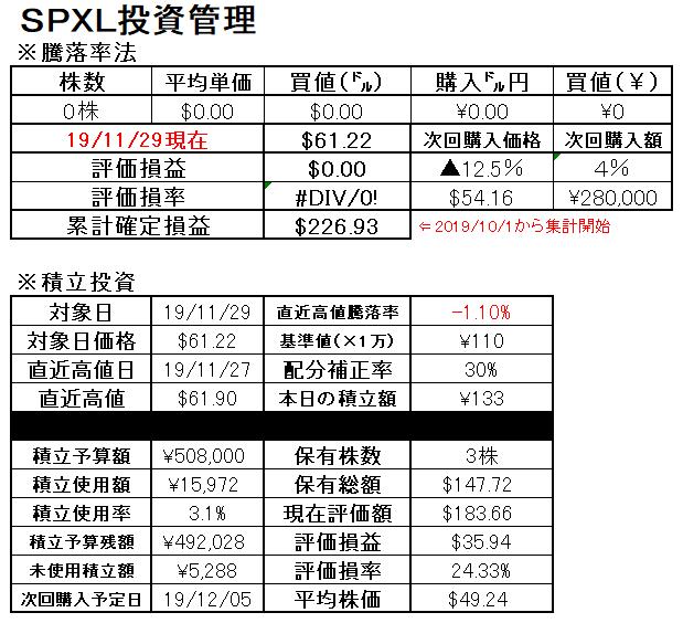 f:id:norikazutake:20191130083327p:plain