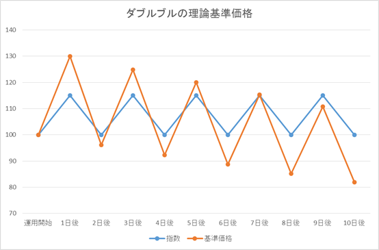 f:id:norikazutake:20200606225142p:plain