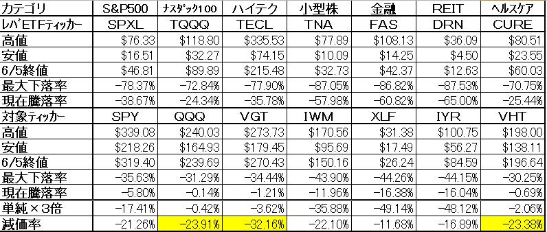 f:id:norikazutake:20200606225706p:plain