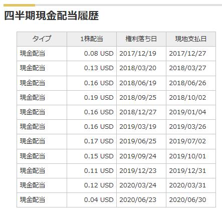 f:id:norikazutake:20200704112734p:plain