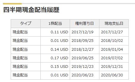 f:id:norikazutake:20200704112744p:plain