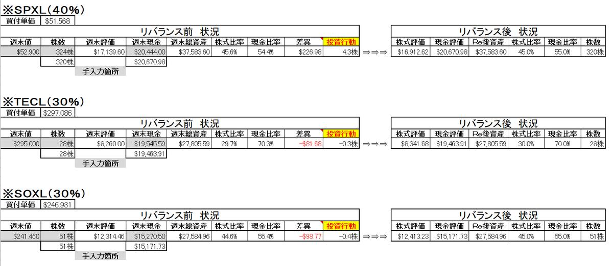 f:id:norikazutake:20200810143836p:plain