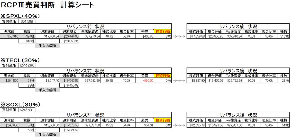 f:id:norikazutake:20200815104404p:plain
