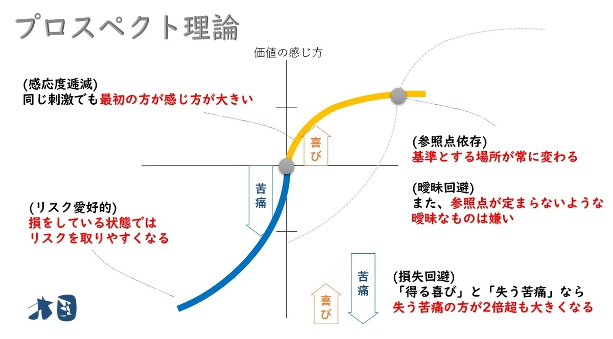 f:id:norikazutake:20200815214441j:plain