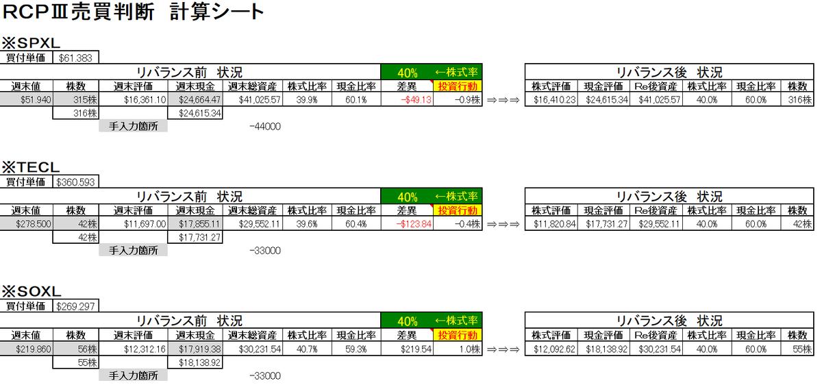 f:id:norikazutake:20200914073758p:plain