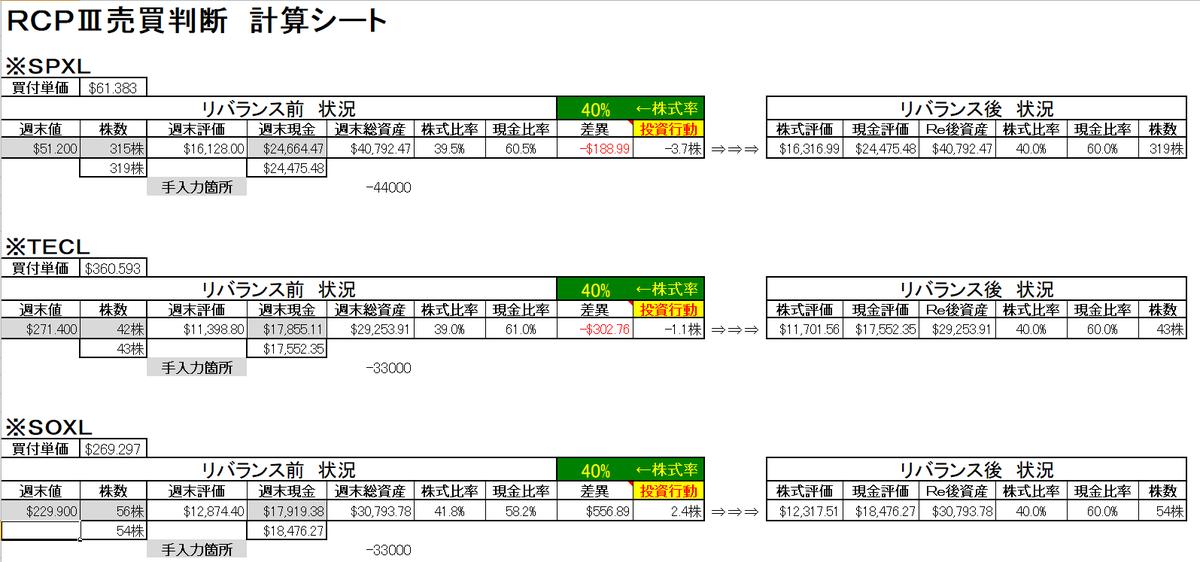 f:id:norikazutake:20200919121254p:plain