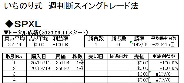 f:id:norikazutake:20200919130029p:plain