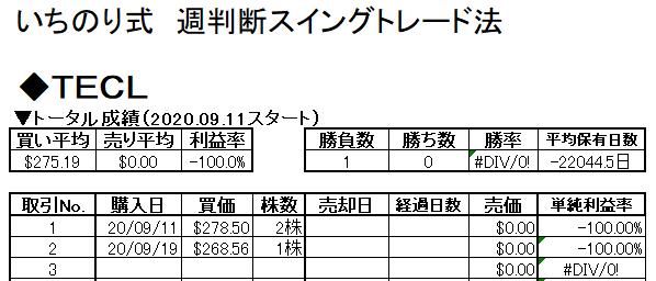 f:id:norikazutake:20200919130107p:plain