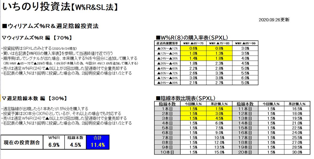 f:id:norikazutake:20200927090702p:plain