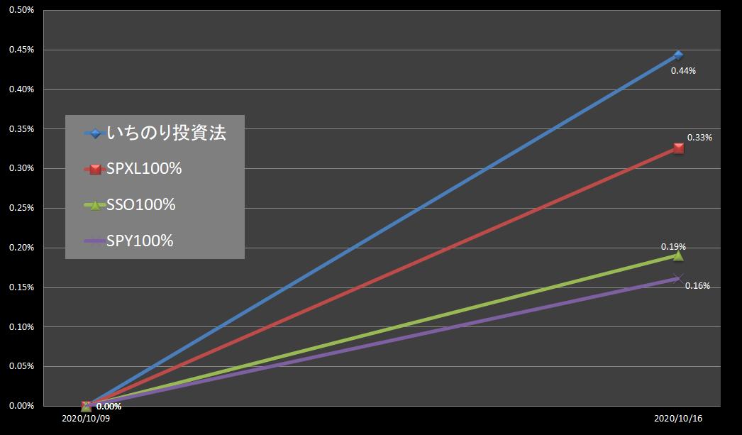 f:id:norikazutake:20201017091749p:plain