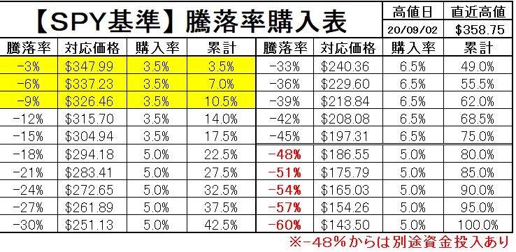 f:id:norikazutake:20201101171556p:plain