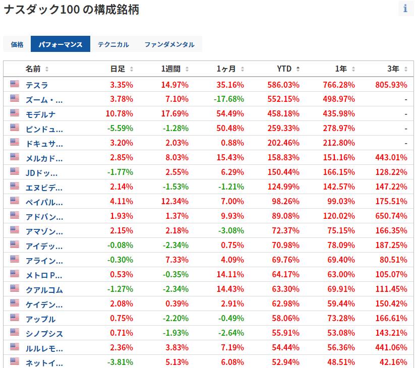 f:id:norikazutake:20201127090326p:plain