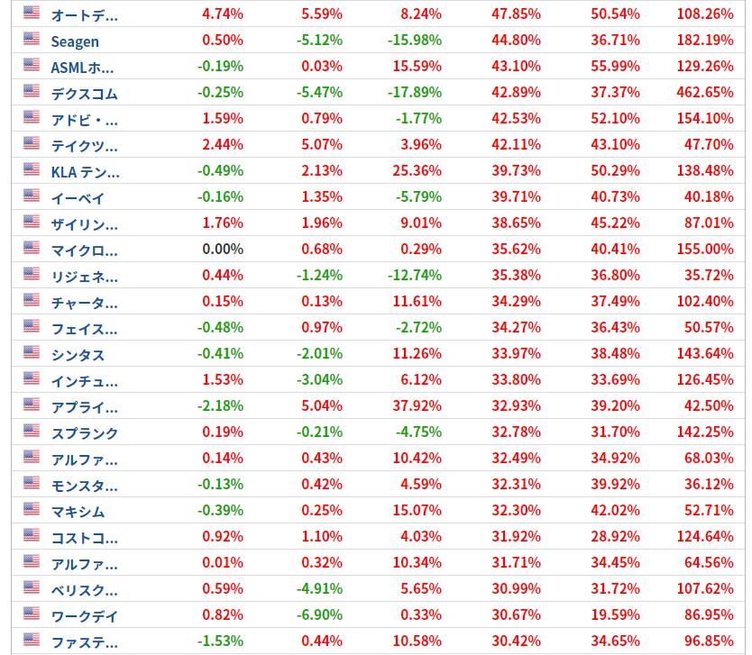 f:id:norikazutake:20201127090342p:plain