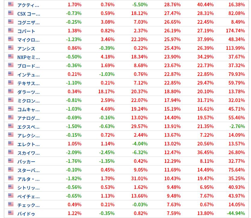 f:id:norikazutake:20201127090359p:plain