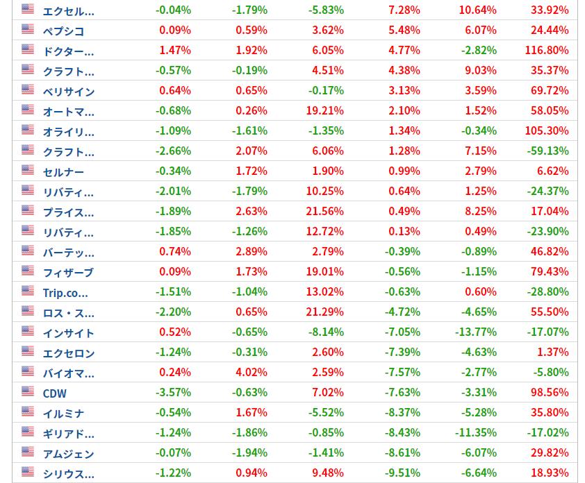 f:id:norikazutake:20201127090415p:plain