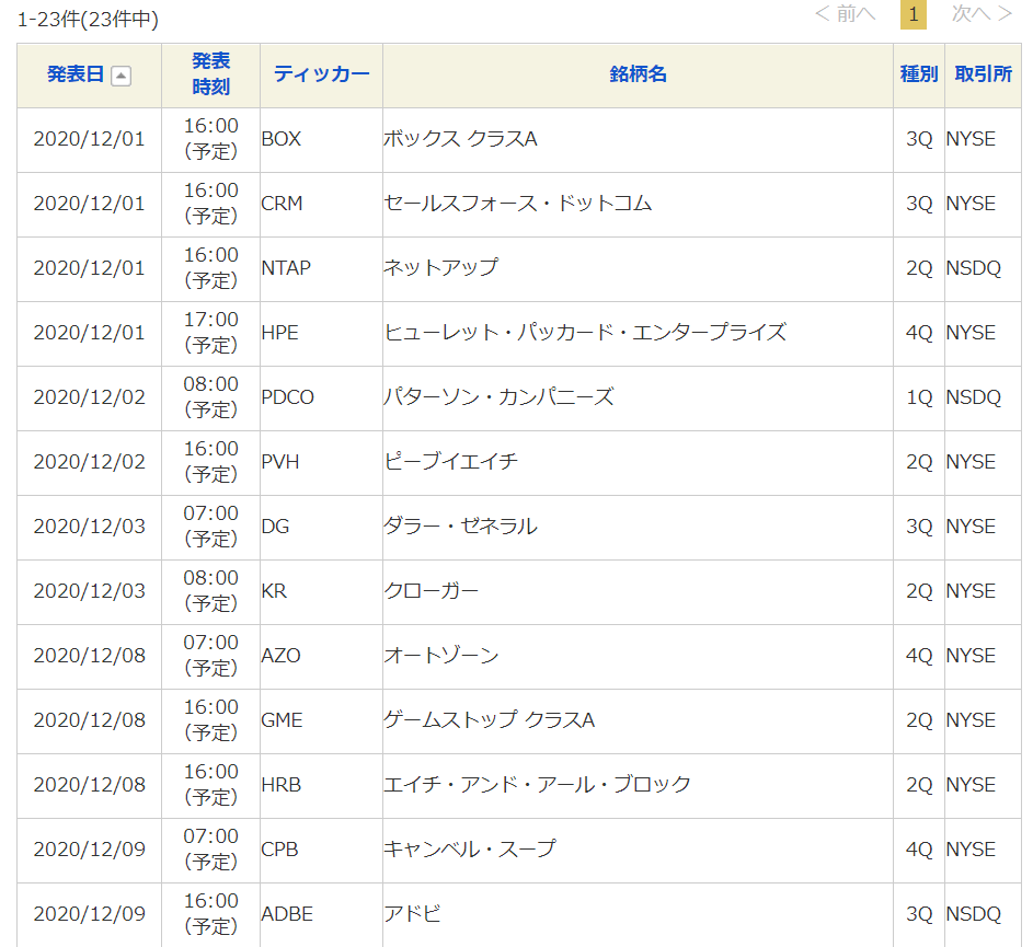 f:id:norikazutake:20201130070145p:plain