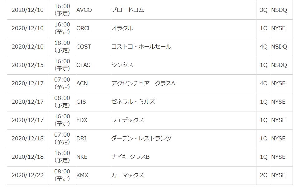 f:id:norikazutake:20201130070200p:plain
