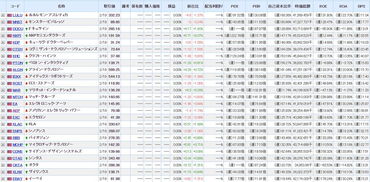 f:id:norikazutake:20210220101543p:plain
