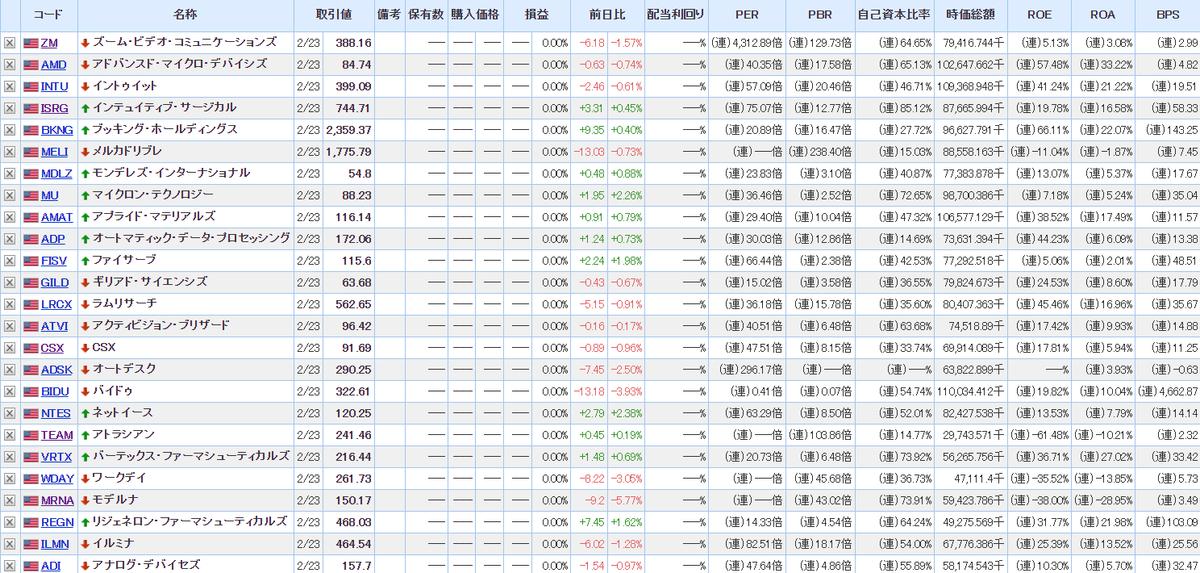 f:id:norikazutake:20210224075945p:plain