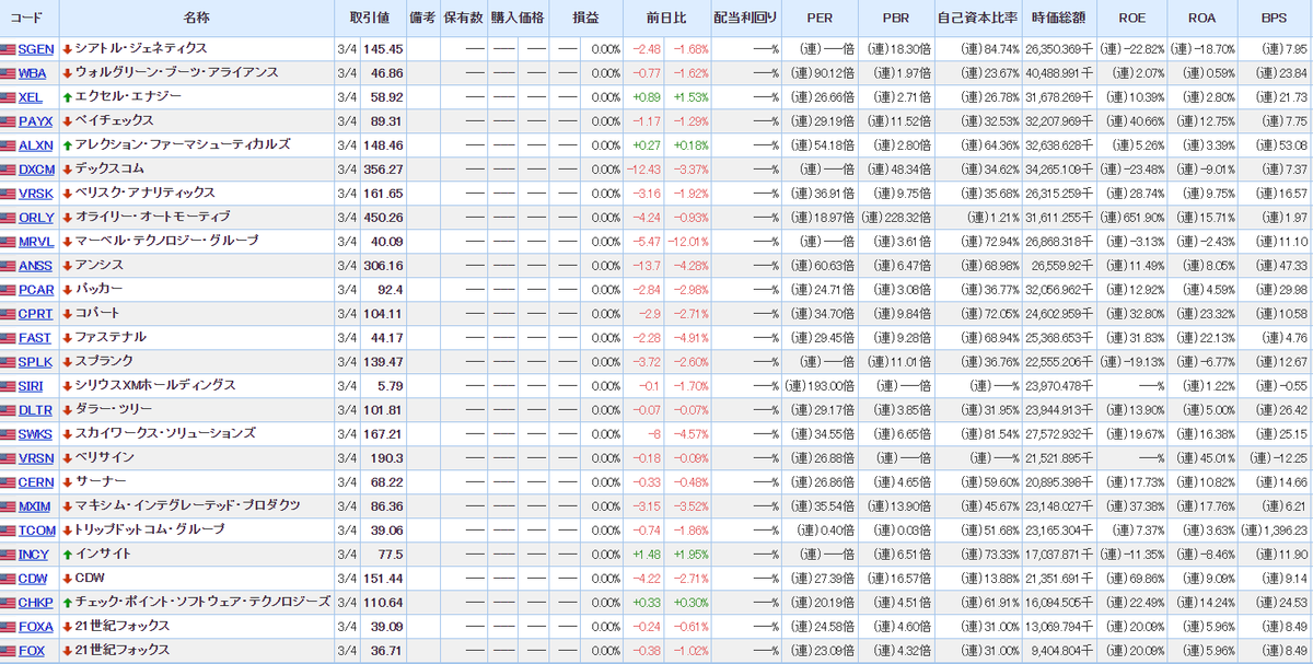 f:id:norikazutake:20210305064452p:plain